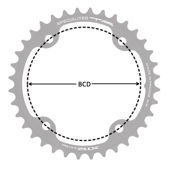 Chainring Interface