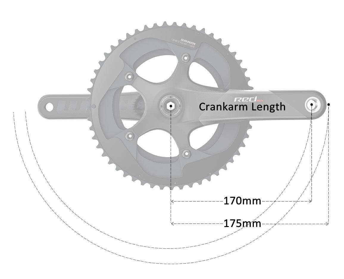 Crankarm Length