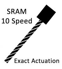 Shift Cable Pull - SRAM 10spd Exact Actuation