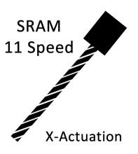Shift Cable Pull - SRAM 11spd X-Actuation