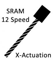 Shift Cable Pull - SRAM 12spd X-Actuation
