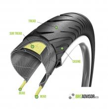 Tire Interface - Clincher