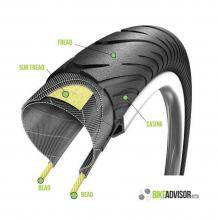Tire Interface
